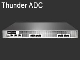 A10 Networks Thunder ADC