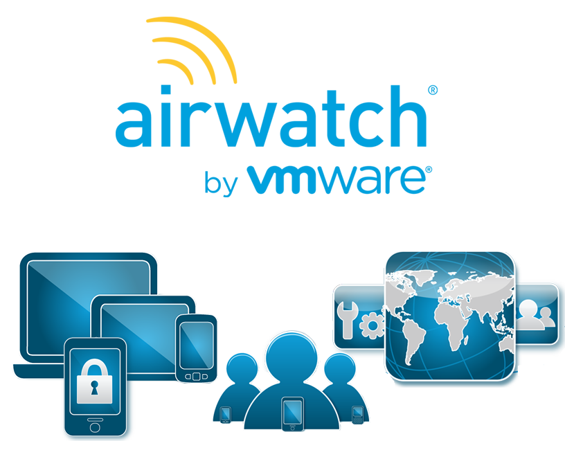 Airwatch Enterprise Mobility Management