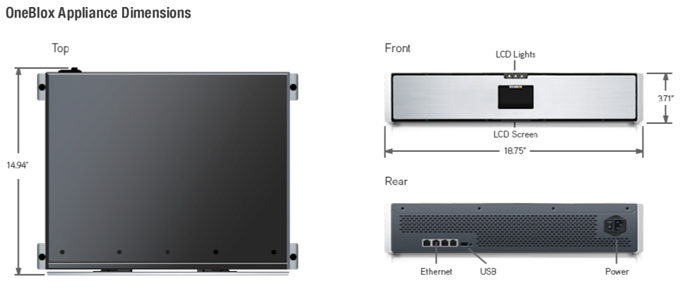 ExaBlox OneBlox Appliance Dimensions